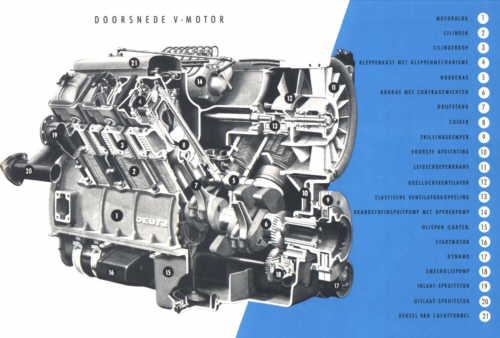 Deutz F4l 514 Air Cooled Diesel Engine And Magirus Deutz
